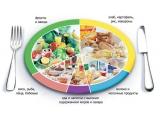 Загородный клуб Юна-Лайф - иконка «питание» в Татищево